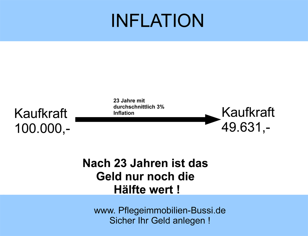 GrafikInflation